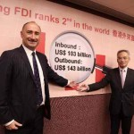 HK overtook the U.S in FDI, ranked 2nd in worldwide